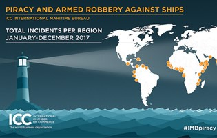 ICC International Maritime Bureau report: lowest annual number of maritime incidents since 1995 noted